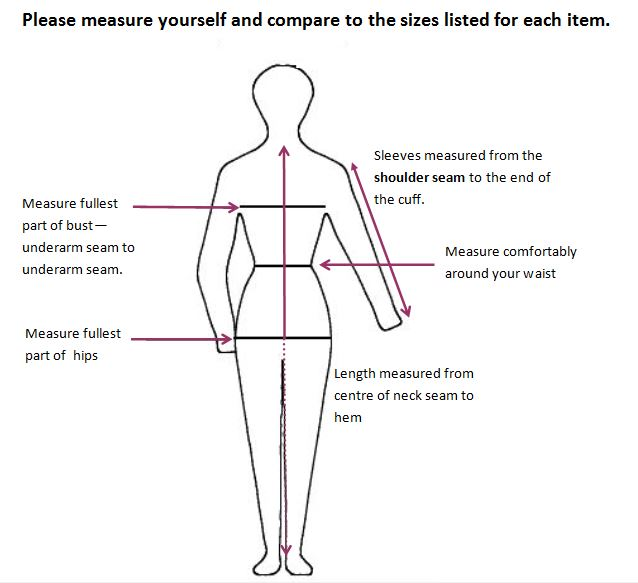 Measuring guide diagram